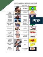 Candidatos Gobierno Regional