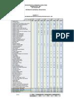 Programa de Obras Demanda 2018-2021