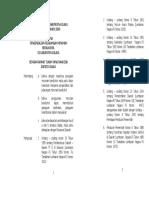 Perda Kolaka No.05 Tahun 2009.pdf