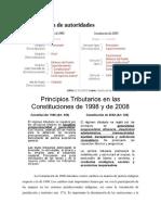 CONSTITUCIONES-1998-2008
