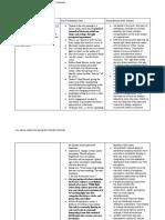 unit 4 socratic seminar article annotations