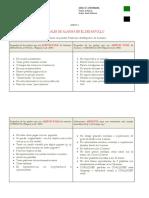 ANEXO-I-SEÑALES-DE-ALARMA-EN-EL-DESARROLLO-I1.pdf
