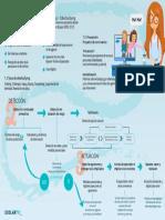 Infografia General Ciberbullying1
