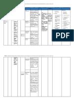 Matriz de Consistencia Comportamiento Organizacional Teoria Meyer Allen y Smith