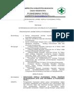 SK Ketersediaan Informasi Data Dan Informasi