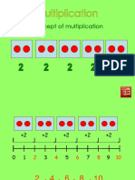 Concept Multiplication (2x)