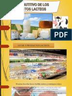 Valor Nutitivo de Los Productos Lacteos Equipo 2
