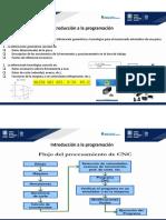 Introduccion a la Programacion.pdf