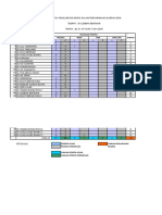 Statistik Perkhemahan Daerah 2018