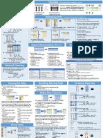 cheat sheet python pandas helpful.pdf