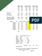 Data Formula Stratsim 0511