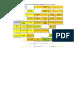 Reticula Ing. Quimica Plan 2010