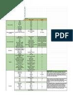function sheet - sheet1