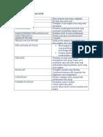 Format Folio Sivik