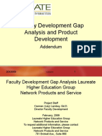 Faculty Development Gap Analysis