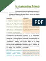 Introduccion de Educacion Adistancia VII