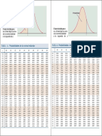 Tabla Z.pdf