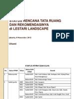 Analisis Tata Ruang dan Rekomendasinya.pptx