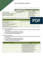 OcularAntibiotics_FY10