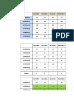 109744823 Conceptos Clasificacion y Comportamiento de Los Costos