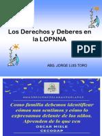 DEBERES Y DERECHOS TEMA 3.2.ppt