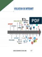 Evolucion El Internet