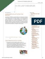 Influencia de Las Variables Externas_ 2015