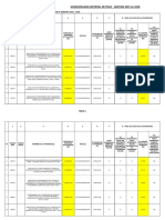 Formato n 7 Proyectos de Inversion 2015 2018