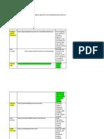 Relacion de Trabajos Enviados Multimedia 2 Proyecto de Concientizacion Social 8 A