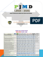 Dokumen.summary rpijm 2018