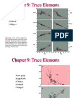 Ch 09 Trace Elements and Isotopes(1).ppt