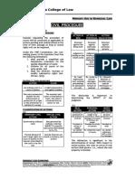 Kupdf.net Civil Procedure