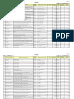 Penalidades Aplicadas 2014