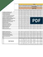 Analisis Item Mt f3 Percubaan Pt3 2018