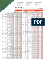 pipe DIMENTION.pdf