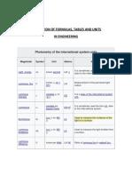 English I - Application of Formulas, Tables and Units