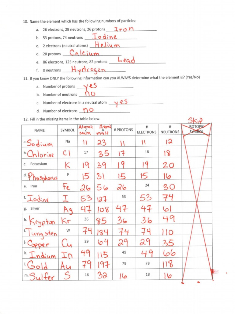 Basic Atomic Structure Worksheet Key 2.pdf