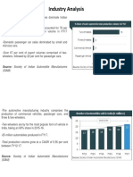 BRM - Industry Analysis.pptx
