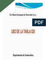 Uso de la Tabla GSI.pdf