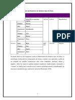 analis. morfometyric (1).docx