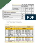Informe de Cosoto Diercto Excedido y Ahorros