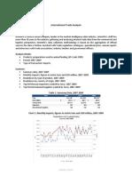 International Trade Analysis Sample