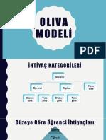 Oliva Modeli