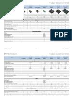 EPOS2 Feature Comparison Chart En
