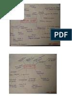 Analise SWOT e Gestão 4.0