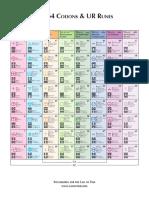 LawOfTime-64CodonsRunes (1).pdf