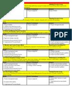 PMBOK+-+Knowledge+Areas+Summary