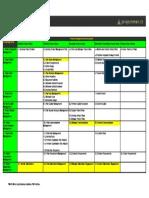 Pmbok5 Project Management Process Groups