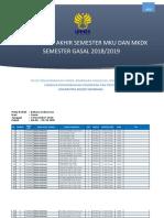 Jadwal UAS MKU-MKDK Smstr Gasal 2018-2019