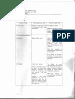Possession-Charts.pdf